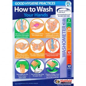 How to Wash Your Hands (A3)
