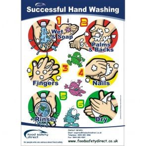 FSD Successful Hand Washing Posters